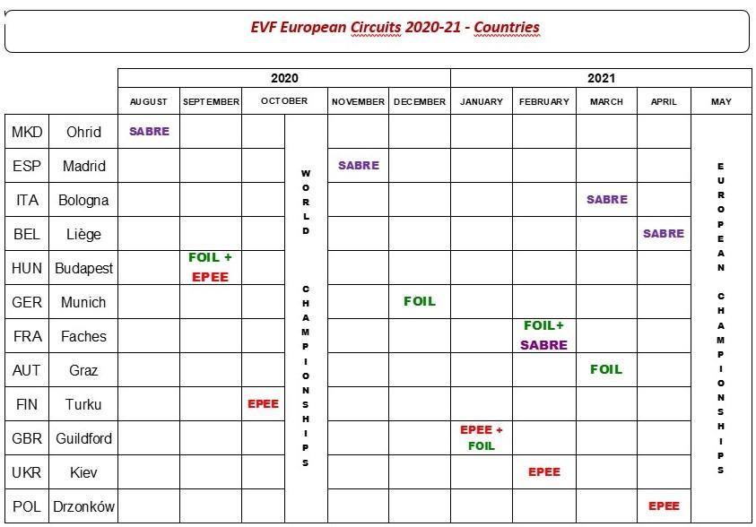 EVF2020-21tabl
